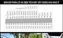 Đất nền thổ cư giá rẻ 250tr Nhà Bè, liền kề Quận 7