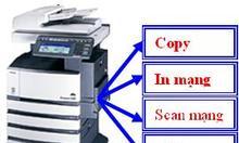 Cho thuê máy photocopy đa chức năng chất lượng tốt