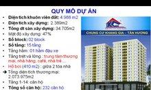 Giá sốc quận Tân Phú - 810 Triệu Khang Gia Tân Hương