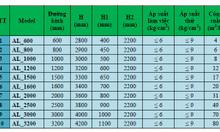 Bình lọc áp lực inox 304/ 0985025566