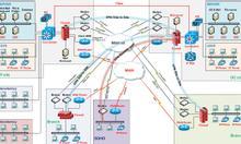 Nhà thầu thi công hệ thống mạng Server, LAN, WAN