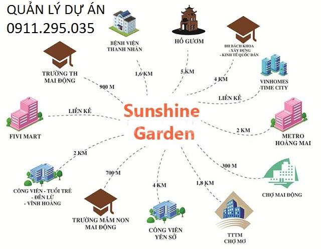 Bán cắt lỗ căn hộ 1PN dự án Sunshine Garden