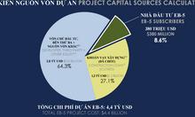 Tư vấn đầu tư EB-5 cùng đại diện dự án Hudson Yards lớn nhất tại New York