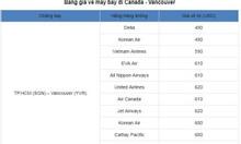 Đặt vé máy bay đi Canada giá ưu đãi tháng 12