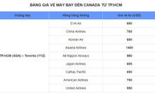Đặt vé máy bay đi Canada 2018 giá rẻ tại Vaness Booking