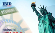 Thống kê số visa định cư EB5 phát hành theo quốc gia của USCIS