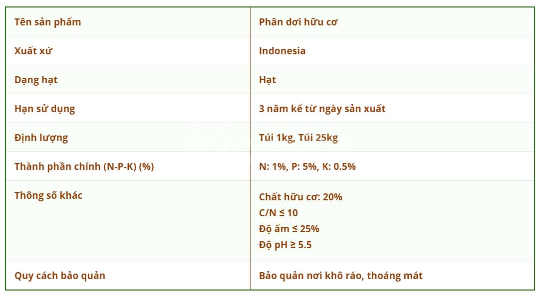 Phân dơi hữu cơ Bat Guano - túi 1kg dùng bón lan, trồng hoa hồng (ảnh 3)