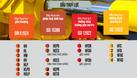 Dầu thủy lực - bán dầu thủy lực 32, 46, 68 cao cấp, giá rẻ (ảnh 1)