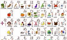 Tại sao nên học tiếng Nhật, học tiếng Nhật để làm gì?