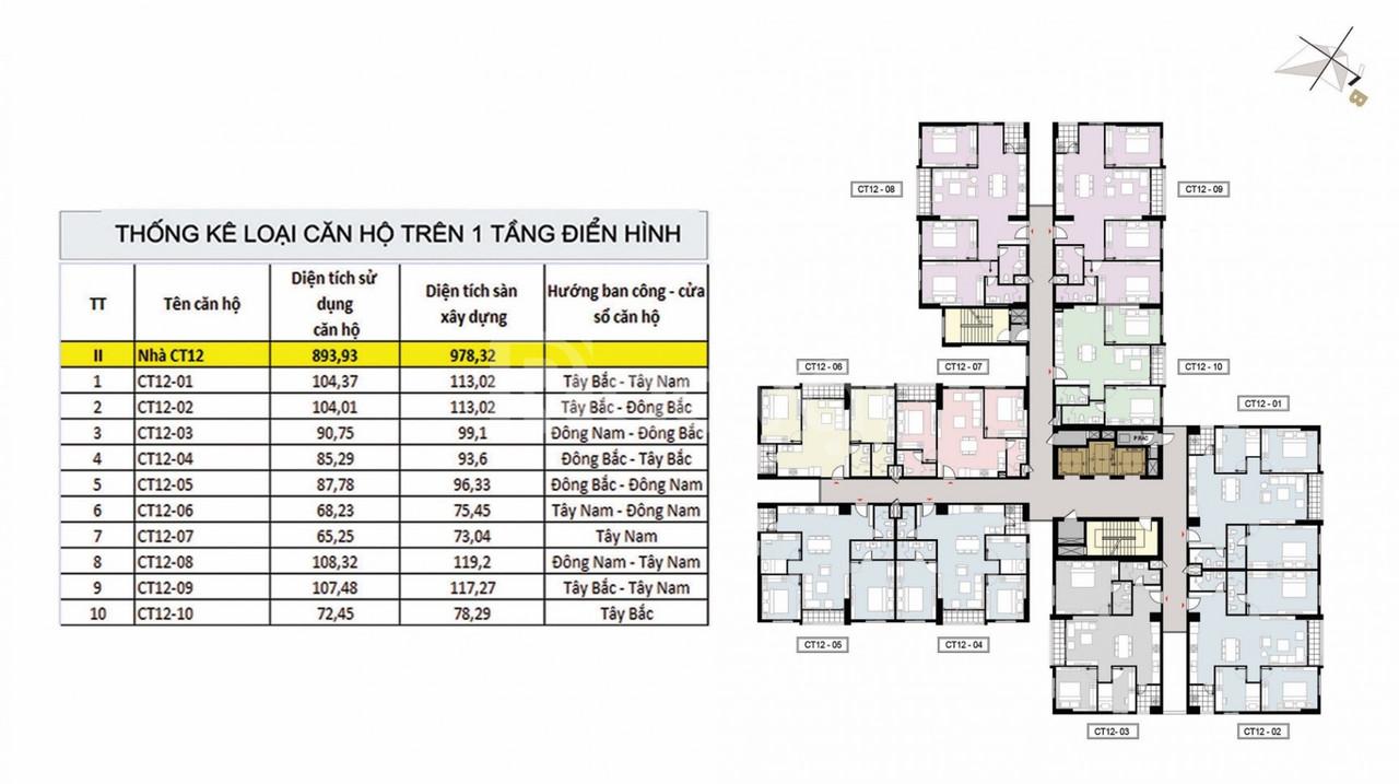 Bán gấp căn 06 đẹp dự án Hồng Hà Eco City giá 1.6 tỷ - 75m2 (ảnh 8)