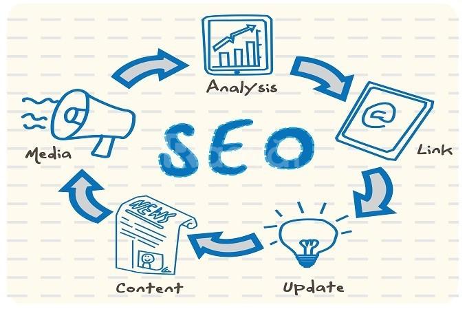 Dịch vụ seo website giá rẻ TPHCM