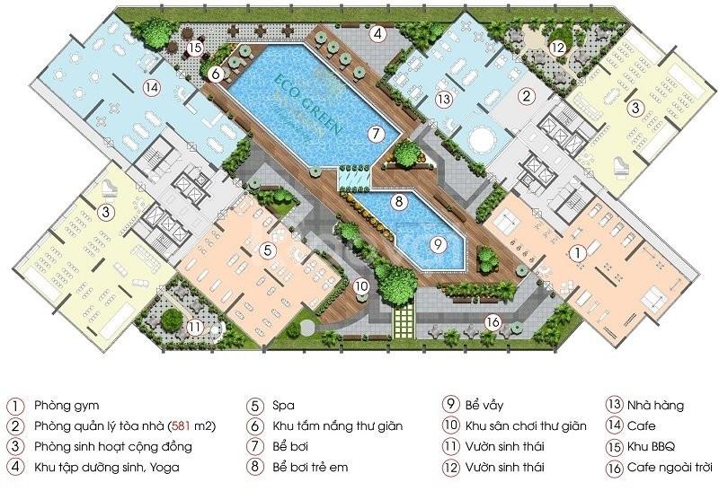 Tại sao lại chọn Eco Green Saigon để an cư và đầu tư? (ảnh 5)