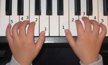 Khóa học piano cơ bản, khóa học chơi đàn Piano nâng cao chất lượng