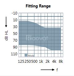 Máy trợ thính trong tai nhỏ Nitro 3mi cic