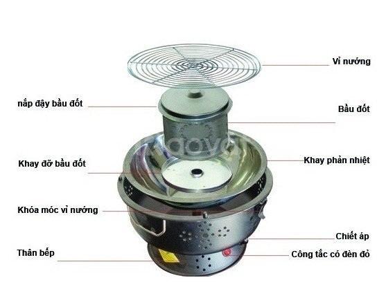 Bếp nướng than hoa Nam Hồng BN300 chính hãng không khói  (ảnh 6)