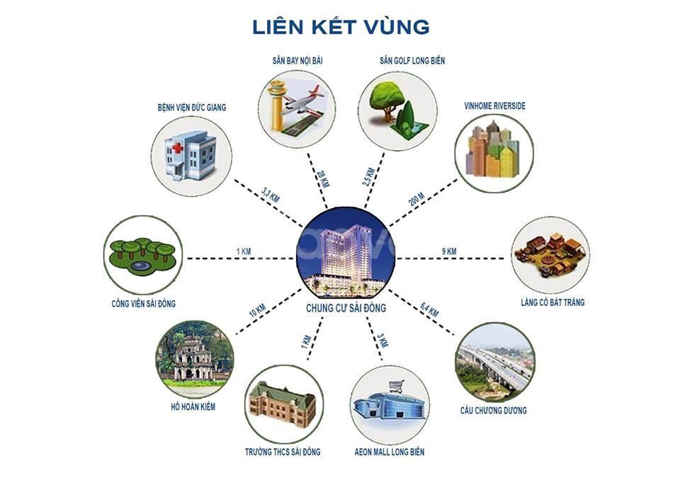 TSG Lotus Sài Đồng biểu tượng mới cho cuộc sống tiện nghi