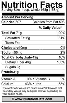 Hạt lanh là gì? Hạt lanh có bán ở siêu thị không?