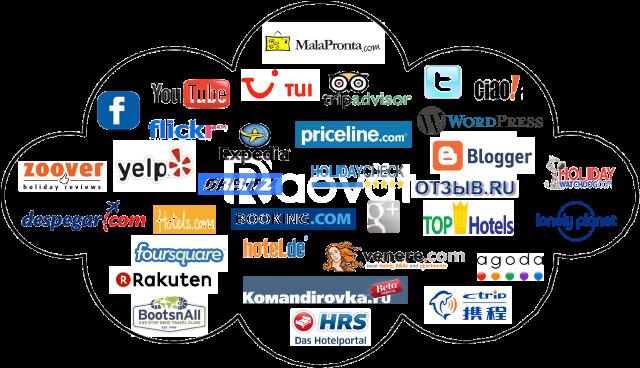 Học Sales Online Travel Agent/ Sales Executive OTA tại Đà Nẵng