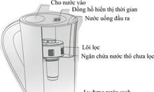 Bình lọc nước mini Thái Lan Model JS-01