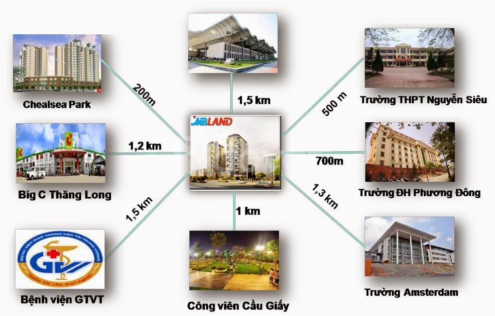 Bán căn hộ Sky Park Residence tòa B căn 63,3 m2- nhiều lựa chọn view