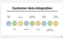 Tích hợp dữ liệu khách hàng (CDI)