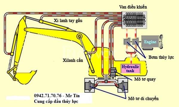 Dầu nhớt động cơ, nhớt thủy lực, nhớt Castrol, Shell, Vector