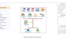Phần mềm kế toán miễn phí cho doanh nghiệp