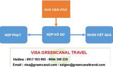 Visa bị quá hạn nên xử lý như thế nào tại Việt Nam