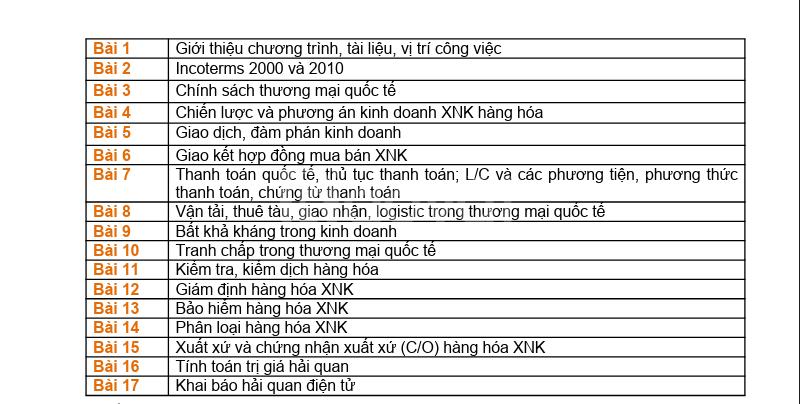 Học xuất nhập khẩu tại Đà Nẵng