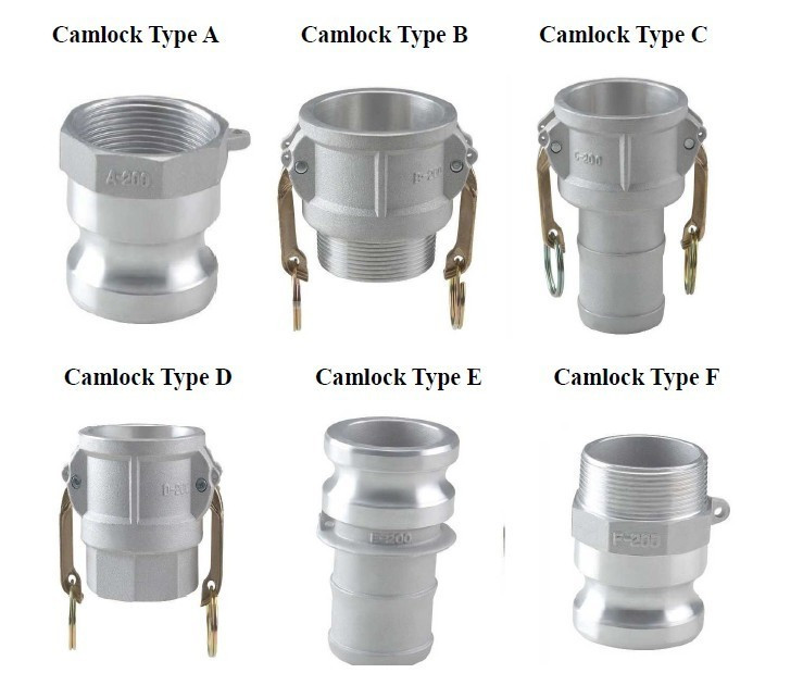Khớp nối chuyên dùng cho các bồn chứa xăng dầu