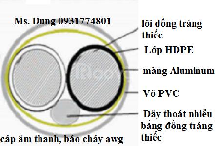 Cáp âm thanh 2x18awg (0.75-1.0mm2)
