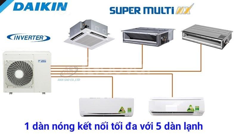 Máy lạnh Multi Daikin - Super Multi NX - Tiết kiệm điện giá tốt