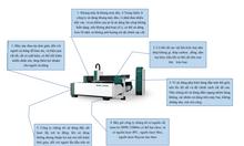 Máy cắt Laser Fiber, máy cắt công nghệ laser