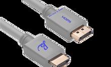 Cáp Romywell HDMI –Thái Lan
