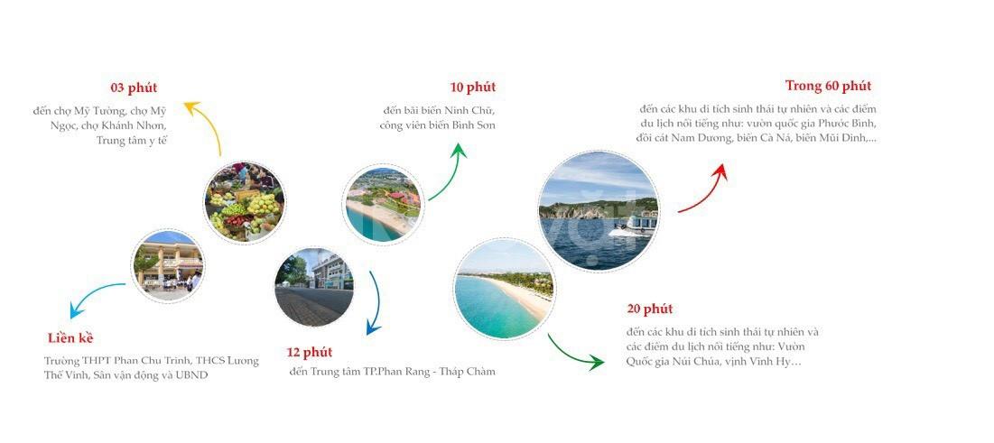 Đất nền,sổ đỏ Seagate Ninh Chữ cách biển 3km gây sốt ở Ninh Thuận