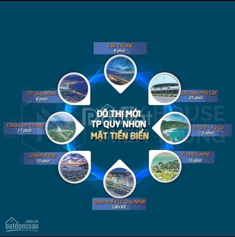 Dự án đất biển tại Quy Nhơn, cơ hội đầu tư tốt dành cho nhà đầu tư
