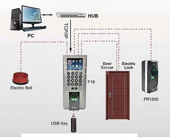 Lắp đặt khóa cửa vân tay cho văn phòng kết hợp chấm công tại TPHCM.