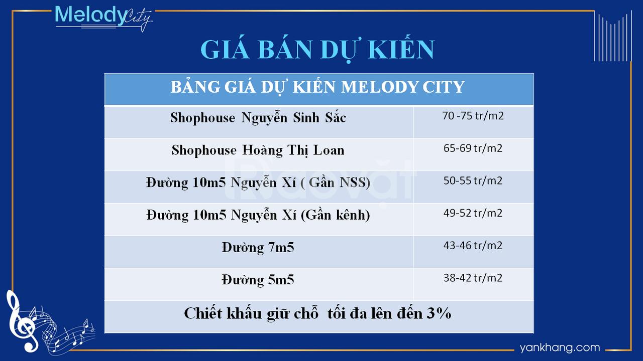 Melody city thành phố giai điệu
