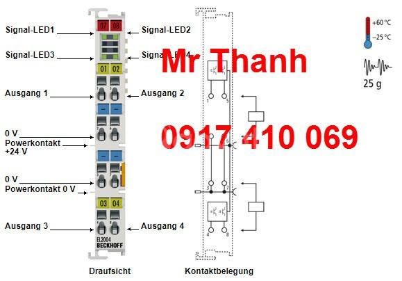Đại lý phân phối Beckhoff tại Việt Nam - Beckhoff Việt Nam