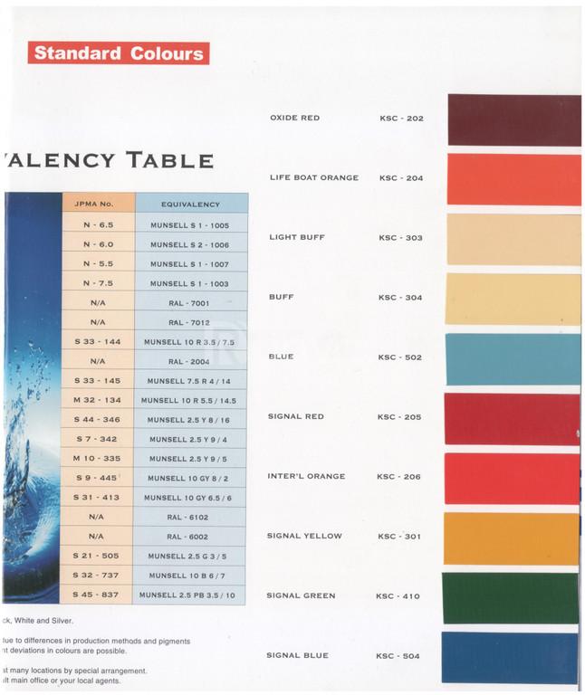 Cửa hàng bán sơn epoxy Metapox Top ở quận 9 giá rẻ
