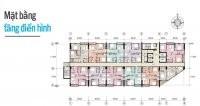 Bán căn hộ cao cấp Nha Trang city central giá tốt