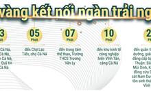 Mở bán đất nền ven biển Cà Ná , Ninh Thuận