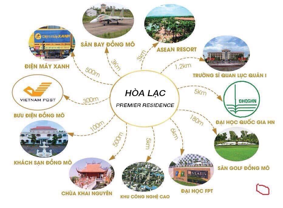 Bán đất nền khu CNC Hòa Lạc - Đối diện sân golf khách sạn Đồng Mô