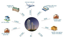 Chỉ 2,9 tỷ, đã nhận nhà Kosmo Tây Hồ -2 ngủ--CBRE