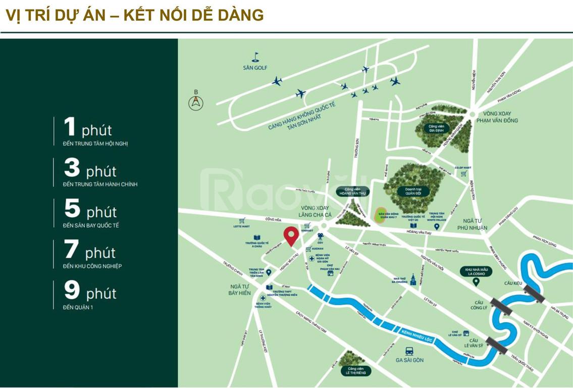 Smart Office - Hoàng Văn Thụ - Tân Bình: liền kề sân bay