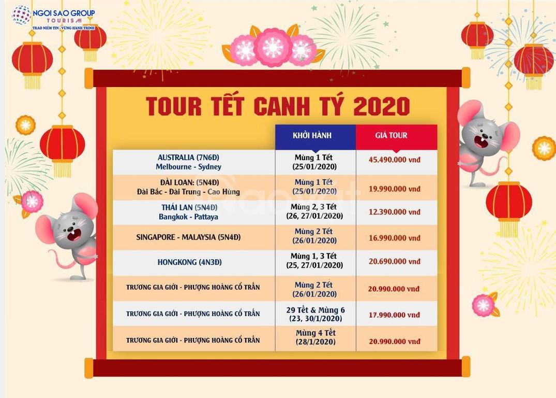Tour châu âu bao đậu visa khởi hành từ Saigon