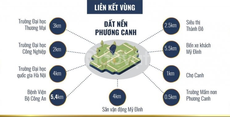 Chính chủ bán 80m đất đấu giá 2 mặt tiền Phương Canh