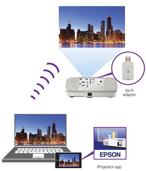 Bộ kết nối không dây Epson ELPAP10