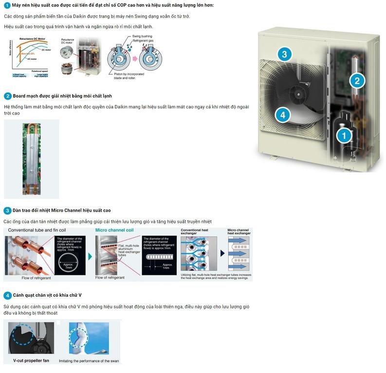 Cung cấp lắp đặt máy lạnh tủ đứng Daikin giá rẻ chất lượng  (ảnh 5)