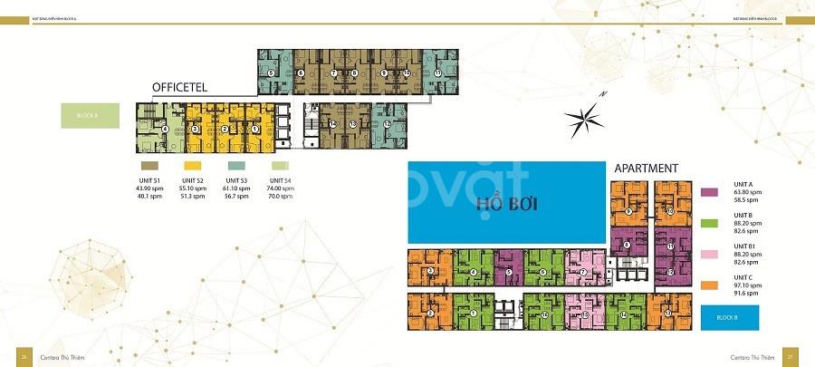 Cho thuê căn hộ Centana 97m2 chỉ 14 triệu - 1 căn